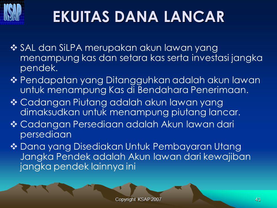 Copyright KSAP 200742  Ekuitas Dana Lancar merupakan selisih antara aset lancar dengan kewajiban jangka pendek  Terdiri dari: –Saldo Anggaran Lebih/