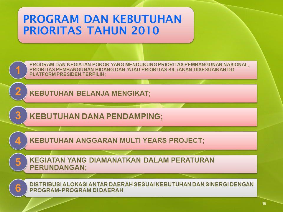 16 PROGRAM DAN KEBUTUHAN PRIORITAS TAHUN 2010 PROGRAM DAN KEGIATAN POKOK YANG MENDUKUNG PRIORITAS PEMBANGUNAN NASIONAL, PRIORITAS PEMBANGUNAN BIDANG D