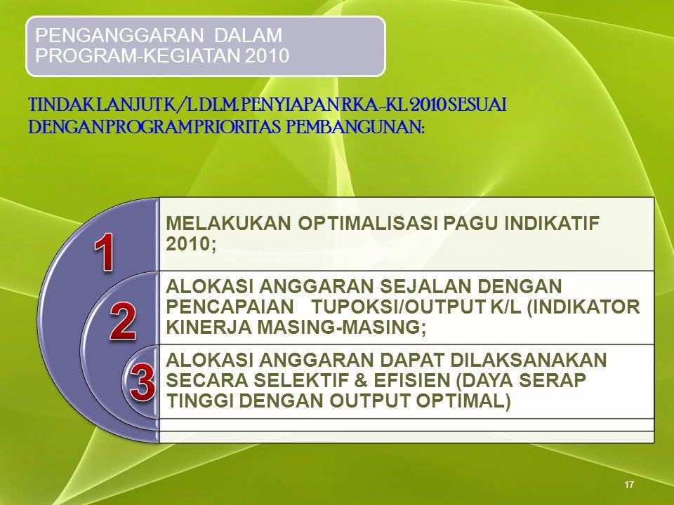 17 PENGANGGARAN DALAM PROGRAM-KEGIATAN 2010 MELAKUKAN OPTIMALISASI PAGU INDIKATIF 2010; ALOKASI ANGGARAN SEJALAN DENGAN PENCAPAIAN TUPOKSI/OUTPUT K/L