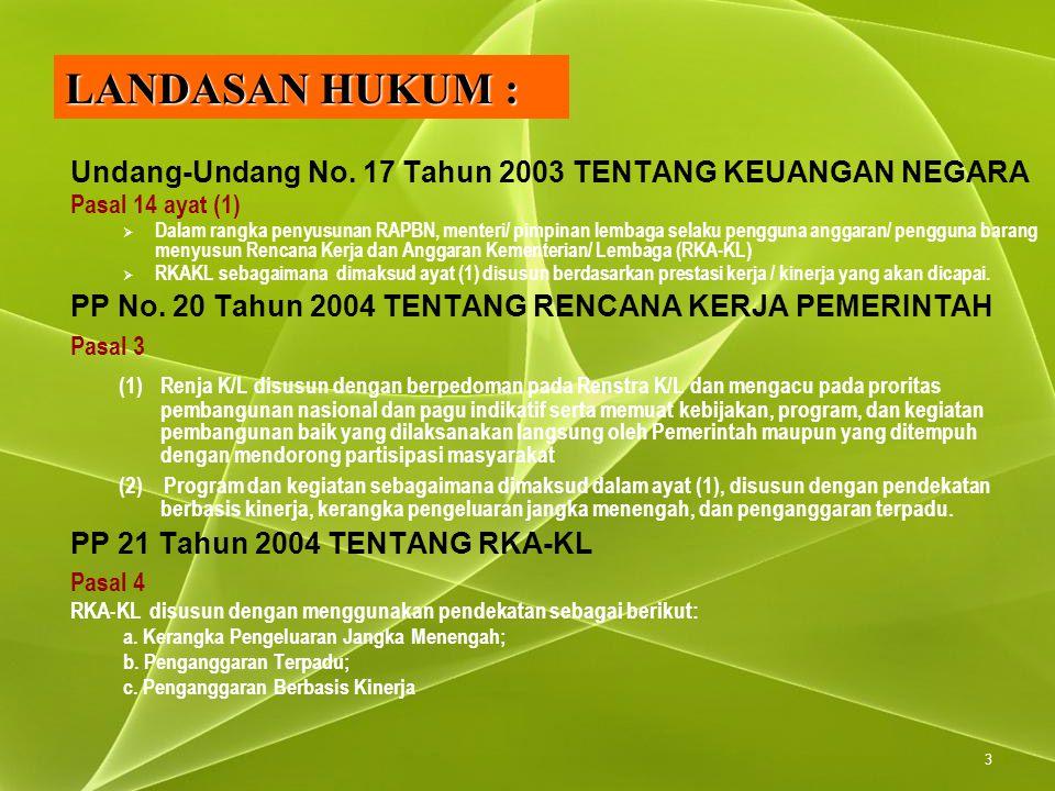 3 Undang-Undang No. 17 Tahun 2003 TENTANG KEUANGAN NEGARA Pasal 14 ayat (1)  Dalam rangka penyusunan RAPBN, menteri/ pimpinan lembaga selaku pengguna