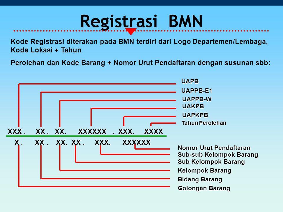 Registrasi BMN Kode Registrasi diterakan pada BMN terdiri dari Logo Departemen/Lembaga, Kode Lokasi + Tahun Perolehan dan Kode Barang + Nomor Urut Pendaftaran dengan susunan sbb: XXX.