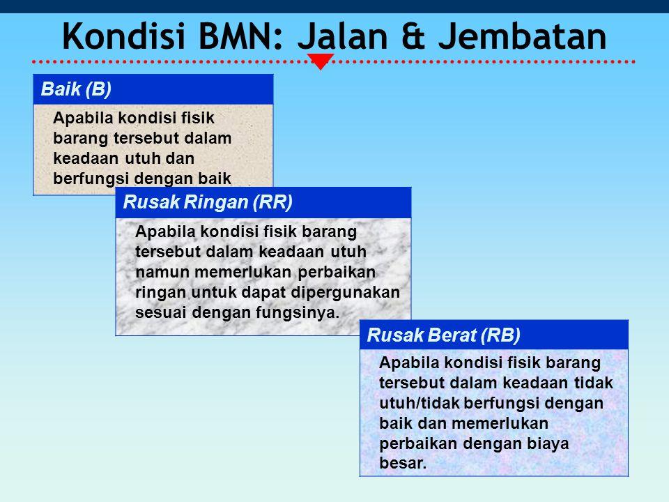 Kondisi BMN: Jalan & Jembatan Baik (B) Apabila kondisi fisik barang tersebut dalam keadaan utuh dan berfungsi dengan baik Rusak Ringan (RR) Apabila kondisi fisik barang tersebut dalam keadaan utuh namun memerlukan perbaikan ringan untuk dapat dipergunakan sesuai dengan fungsinya.