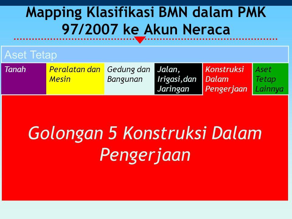 Mapping Klasifikasi BMN dalam PMK 97/2007 ke Akun Neraca Aset Tetap TanahPeralatan dan Mesin Gedung dan Bangunan Jalan, Irigasi,dan Jaringan Konstruksi Dalam Pengerjaan Aset Tetap Lainnya Golongan 5 Konstruksi Dalam Pengerjaan