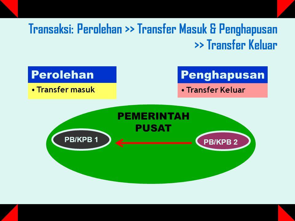 Transaksi: Perolehan >> Transfer Masuk & Penghapusan >> Transfer Keluar Perolehan Transfer masuk Penghapusan Transfer Keluar PEMERINTAH PUSAT PB/KPB 2 PB/KPB 1