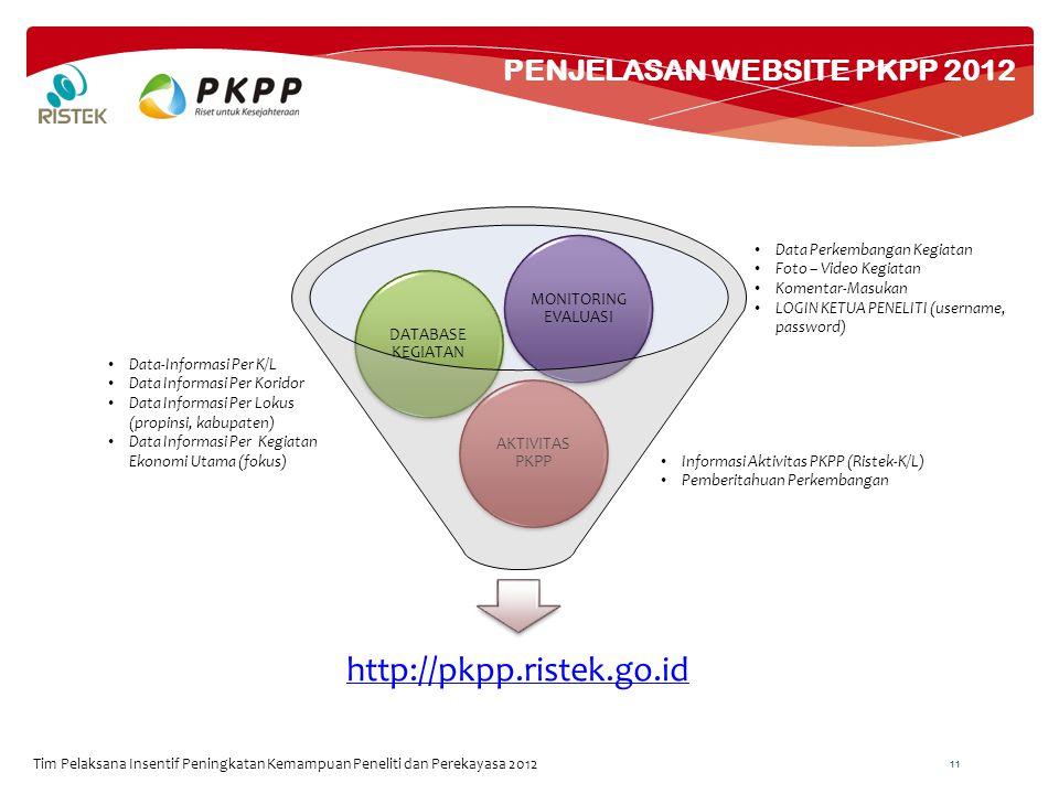 PENJELASAN WEBSITE PKPP 2012 Tim Pelaksana Insentif Peningkatan Kemampuan Peneliti dan Perekayasa 2012 11 http://pkpp.ristek.go.id AKTIVITAS PKPP DATA