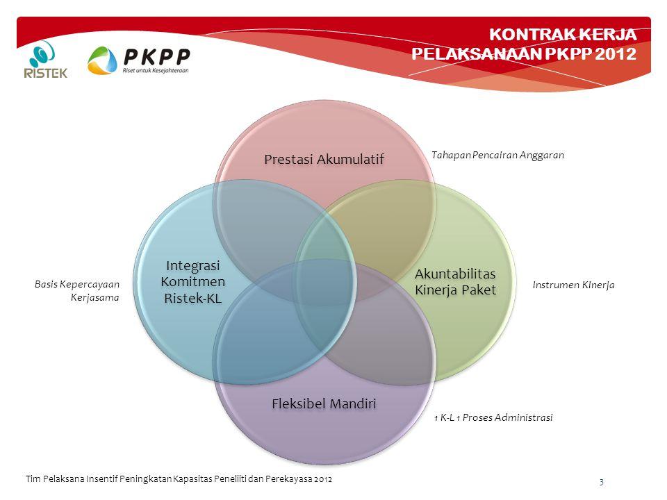 KONTRAK KERJA PELAKSANAAN PKPP 2012 3 Tim Pelaksana Insentif Peningkatan Kapasitas Peneliiti dan Perekayasa 2012 Prestasi Akumulatif Akuntabilitas Kin