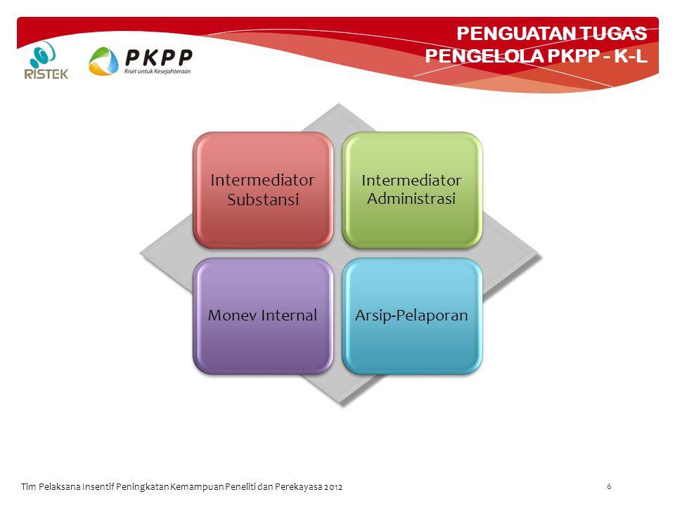 PENGUATAN TUGAS PENGELOLA PKPP - K-L Tim Pelaksana Insentif Peningkatan Kemampuan Peneliti dan Perekayasa 2012 6 Intermediator Substansi Intermediator