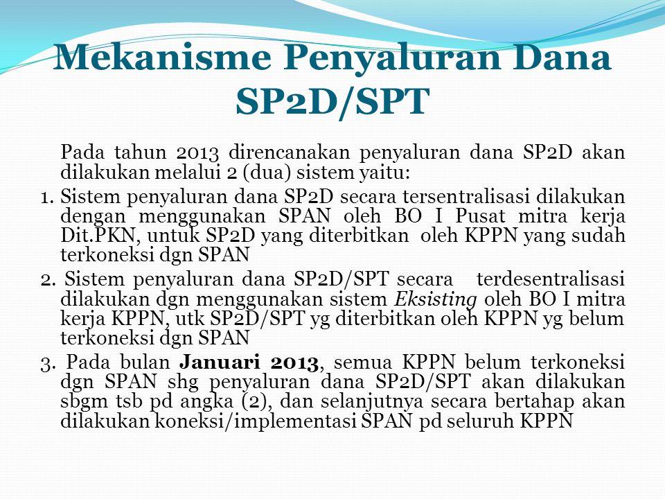 BANK OPERASIONAL I MITRA KERJA KPPN Bank yg menjadi BO I mitra kerja KPPN tahun 2013 adalah sbb: 1.
