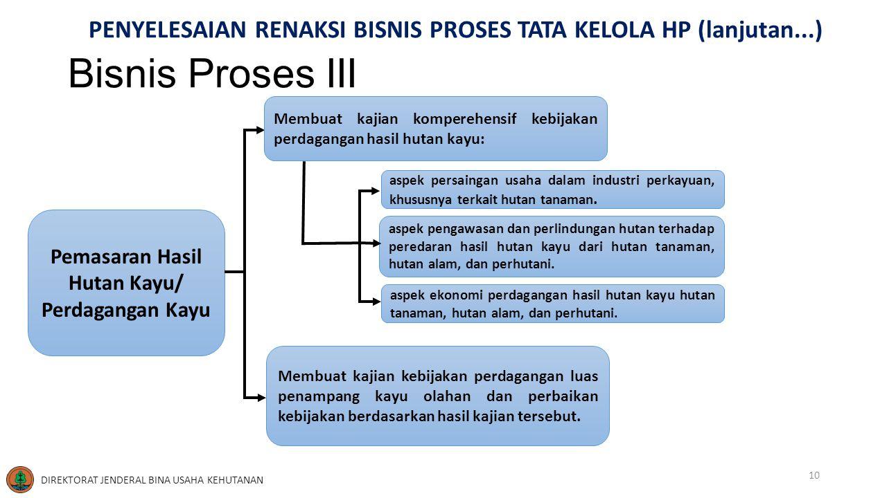 Bisnis Proses III Pemasaran Hasil Hutan Kayu/ Perdagangan Kayu Membuat kajian kebijakan perdagangan luas penampang kayu olahan dan perbaikan kebijakan