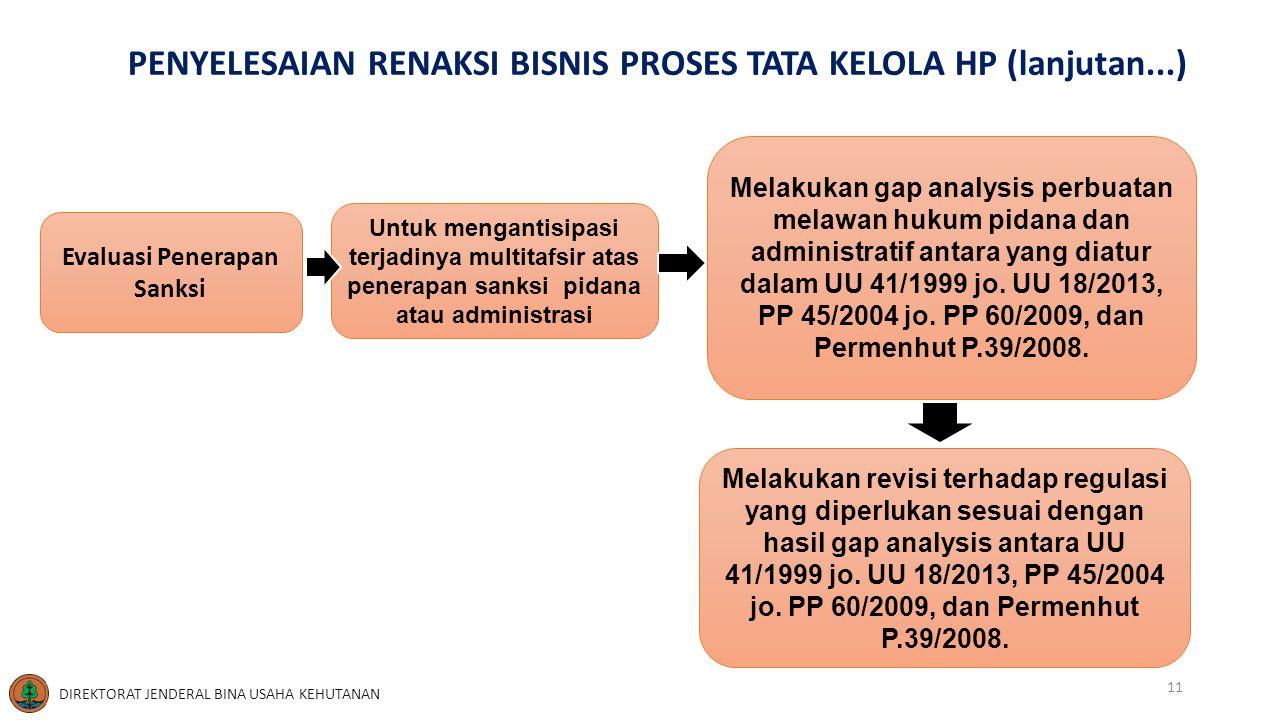 Melakukan gap analysis perbuatan melawan hukum pidana dan administratif antara yang diatur dalam UU 41/1999 jo. UU 18/2013, PP 45/2004 jo. PP 60/2009,