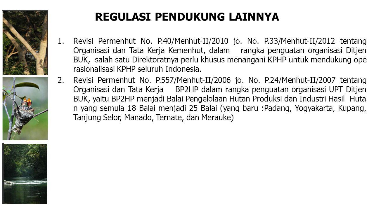 REGULASI PENDUKUNG LAINNYA 1.Revisi Permenhut No. P.40/Menhut-II/2010 jo. No. P.33/Menhut-II/2012 tentang Organisasi dan Tata Kerja Kemenhut, dalam ra