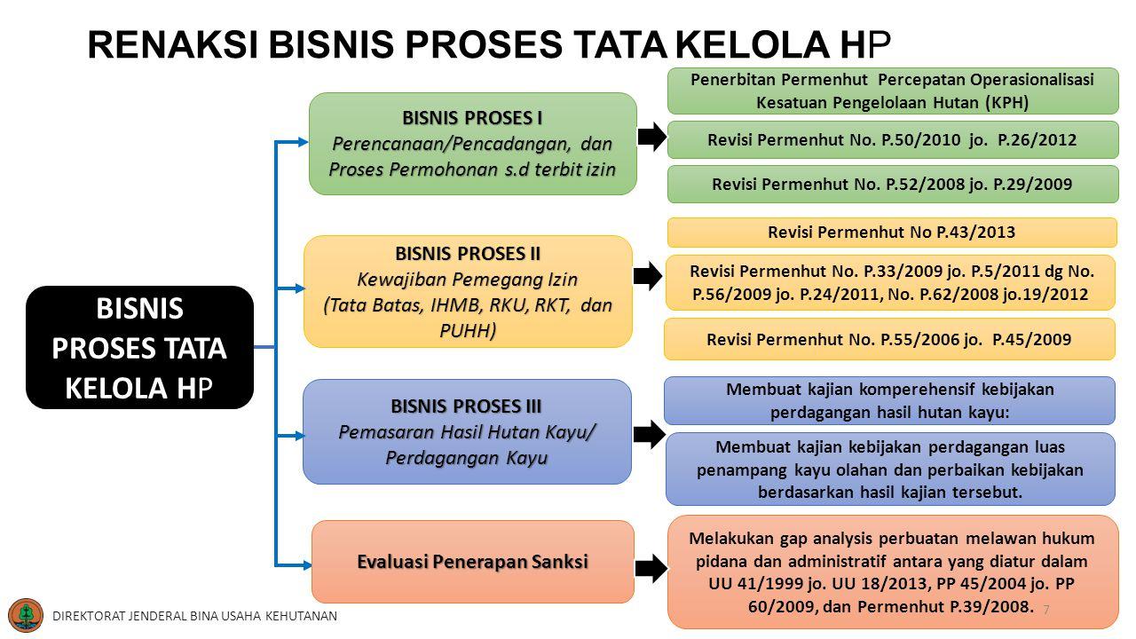 IPK pada areal APL yang telah dibebani izin peruntukan diberikan oleh Bupati yang dalam pelaksanaannya dilakukan oleh Kepala Dinas Kabupaten/ Kota atas nama Bupati/Walikota, berdasarkan pertek dari Kadis Provinsi.