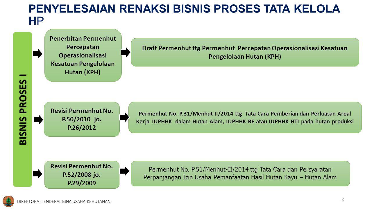Bank Garansi 3/12 dari kewajiban pelunasan PSDH, DR, dan PNT berdasarkan volume RLHC (BG berlaku 15 bulan).