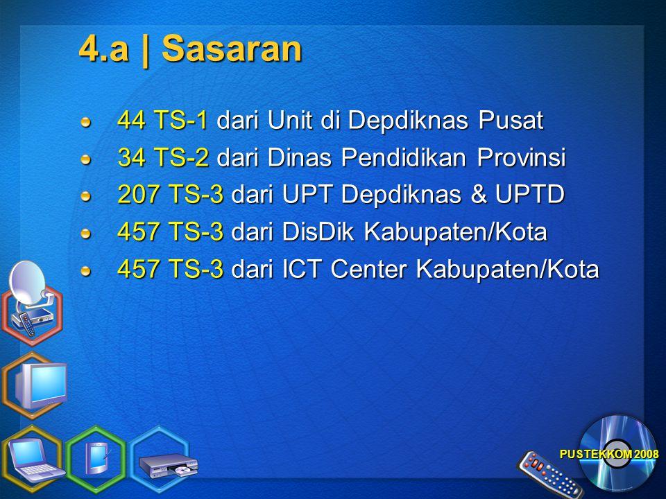 PUSTEKKOM 2008 4.a | Sasaran 44 TS-1 dari Unit di Depdiknas Pusat 34 TS-2 dari Dinas Pendidikan Provinsi 207 TS-3 dari UPT Depdiknas & UPTD 457 TS-3 d