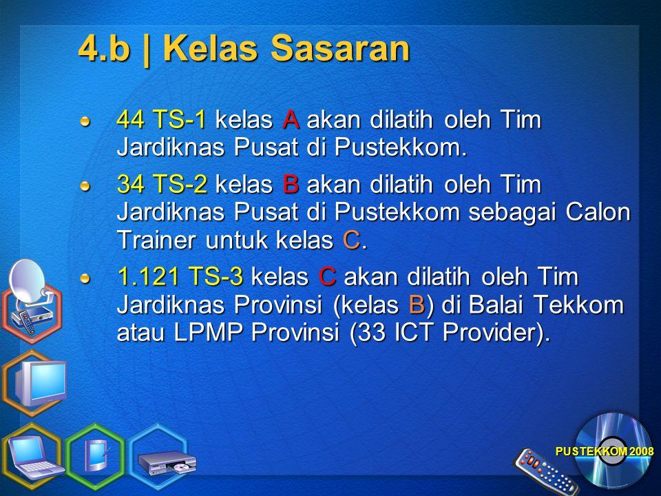 PUSTEKKOM 2008 4.b | Kelas Sasaran 44 TS-1 kelas A akan dilatih oleh Tim Jardiknas Pusat di Pustekkom. 34 TS-2 kelas B akan dilatih oleh Tim Jardiknas