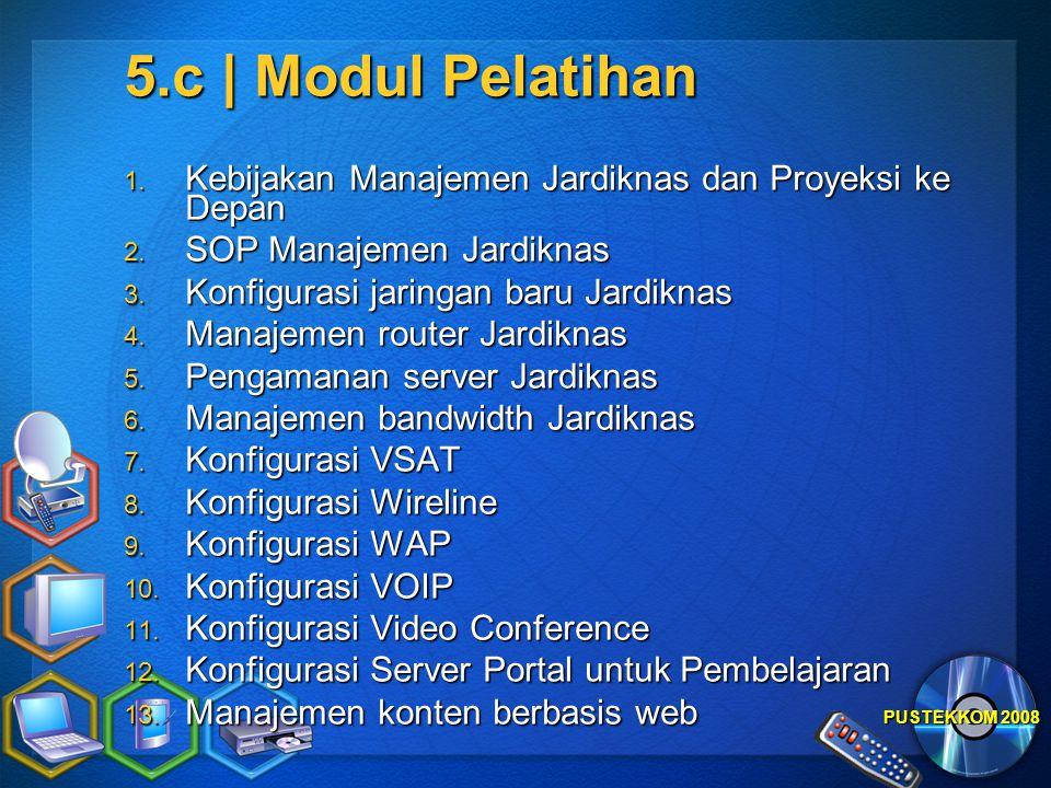 PUSTEKKOM 2008 5.c | Modul Pelatihan 1. Kebijakan Manajemen Jardiknas dan Proyeksi ke Depan 2. SOP Manajemen Jardiknas 3. Konfigurasi jaringan baru Ja