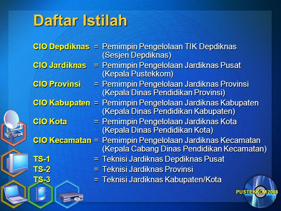 PUSTEKKOM 2008 11   Tata-tertib Pelatihan 1.