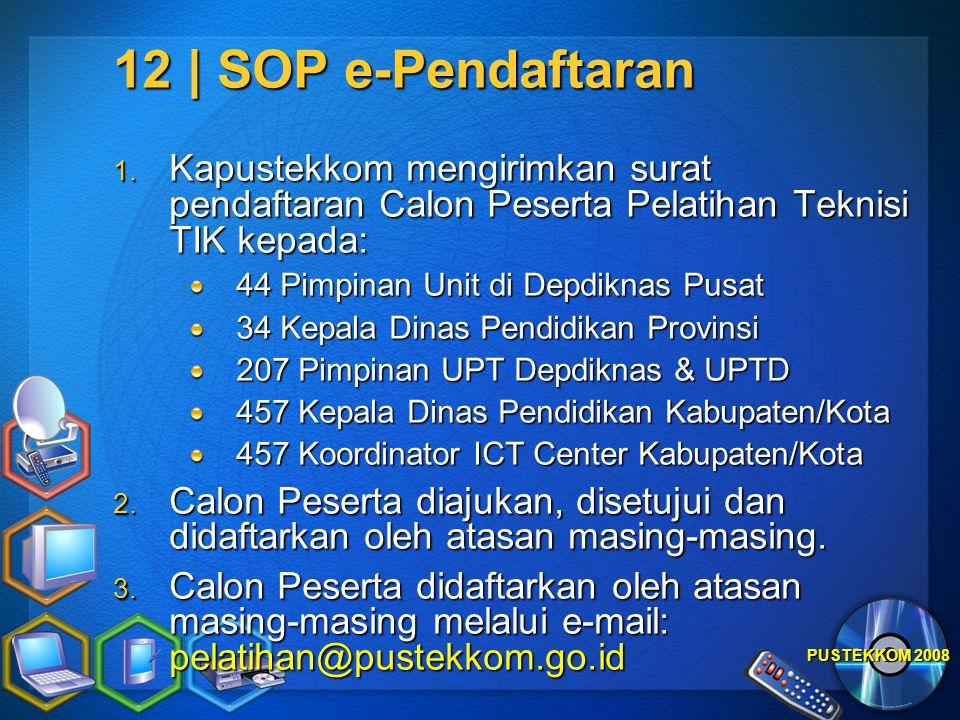 PUSTEKKOM 2008 12 | SOP e-Pendaftaran 1. Kapustekkom mengirimkan surat pendaftaran Calon Peserta Pelatihan Teknisi TIK kepada: 44 Pimpinan Unit di Dep