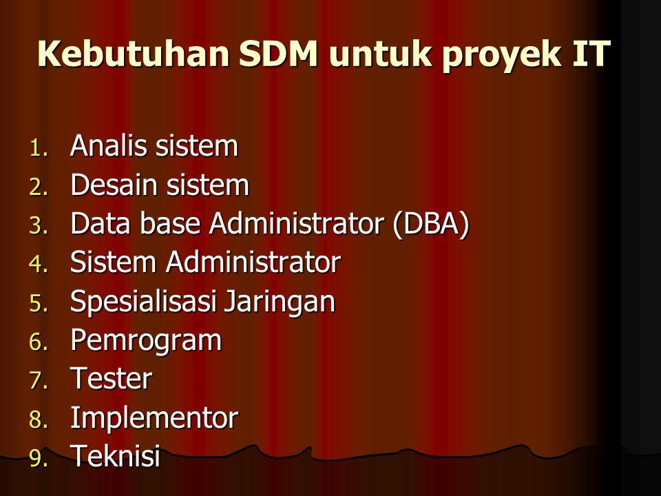 Kebutuhan SDM untuk proyek IT 1. Analis sistem 2.