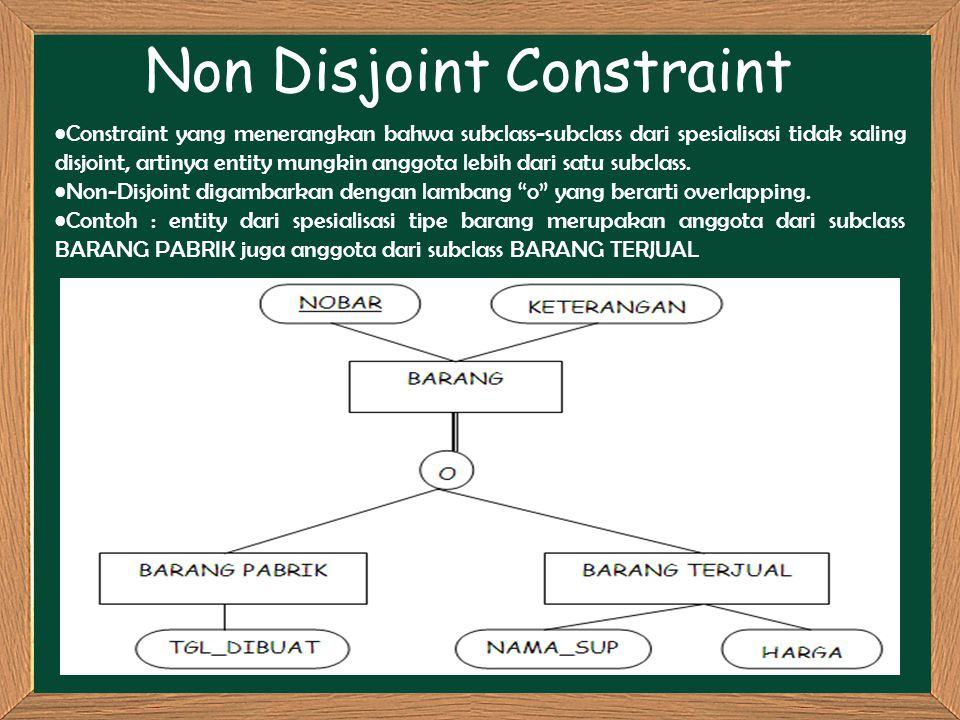 Non Disjoint Constraint Constraint yang menerangkan bahwa subclass-subclass dari spesialisasi tidak saling disjoint, artinya entity mungkin anggota le
