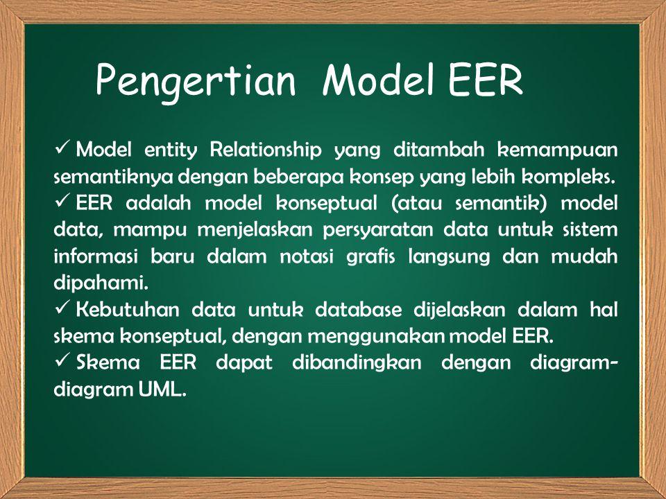 Pengertian Model EER Model entity Relationship yang ditambah kemampuan semantiknya dengan beberapa konsep yang lebih kompleks. EER adalah model konsep
