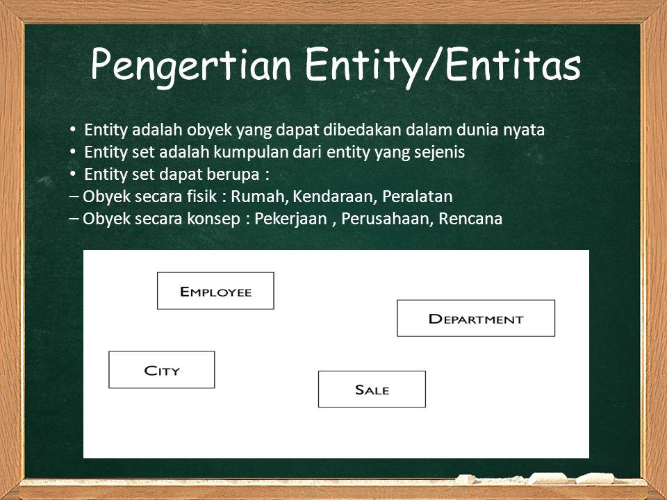 Entity adalah obyek yang dapat dibedakan dalam dunia nyata Entity set adalah kumpulan dari entity yang sejenis Entity set dapat berupa : – Obyek secar