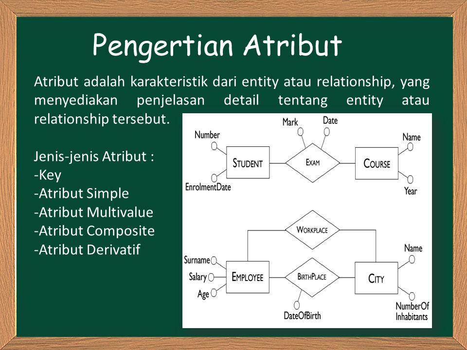 Pengertian Atribut Atribut adalah karakteristik dari entity atau relationship, yang menyediakan penjelasan detail tentang entity atau relationship ter