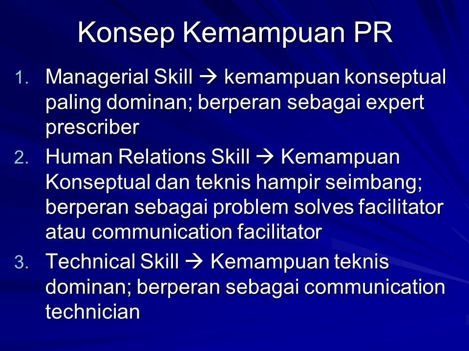 Konsep Kemampuan PR 1. Managerial Skill  kemampuan konseptual paling dominan; berperan sebagai expert prescriber 2. Human Relations Skill  Kemampuan