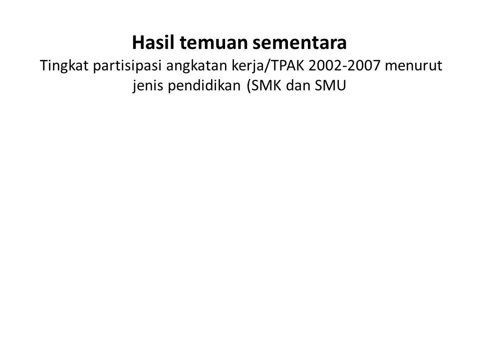 Hasil temuan sementara Tingkat partisipasi angkatan kerja/TPAK 2002-2007 menurut jenis pendidikan (SMK dan SMU