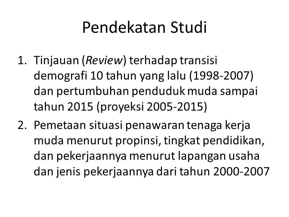 Pendekatan Studi 1.Tinjauan (Review) terhadap transisi demografi 10 tahun yang lalu (1998-2007) dan pertumbuhan penduduk muda sampai tahun 2015 (proye