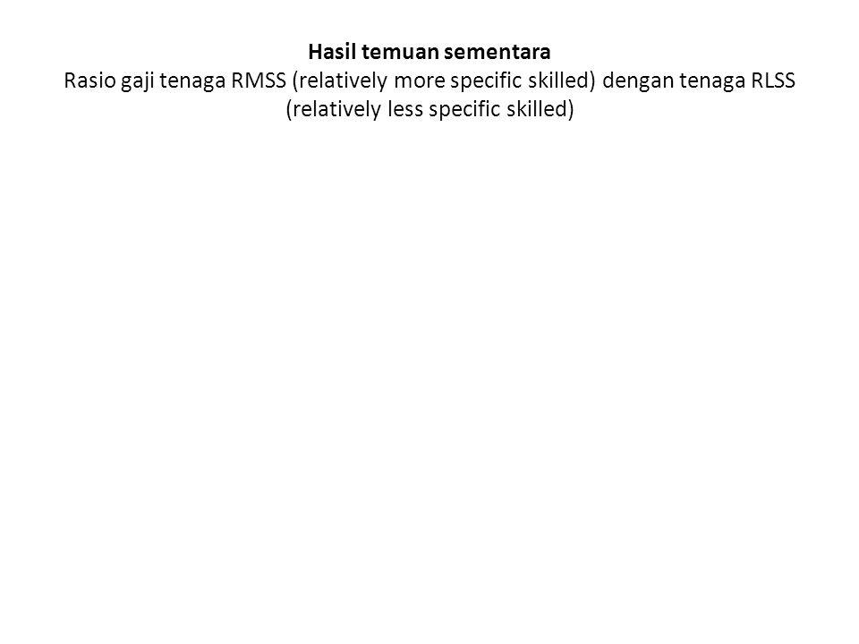 Hasil temuan sementara Rasio gaji tenaga RMSS (relatively more specific skilled) dengan tenaga RLSS (relatively less specific skilled)