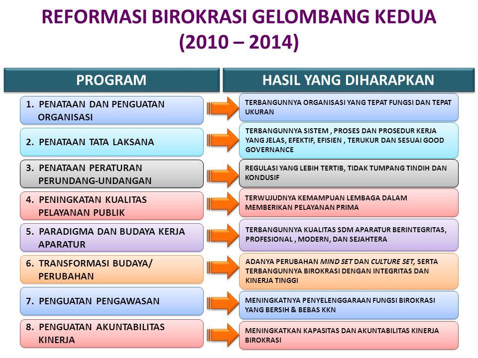 KONDISI SAAT INI Pemerintah sudah memiliki suatu kerangka besar manajemen perubahan organisasi pemerintahan yang dikenal dengan Reformasi Birokrasi sejak tahun 2007.