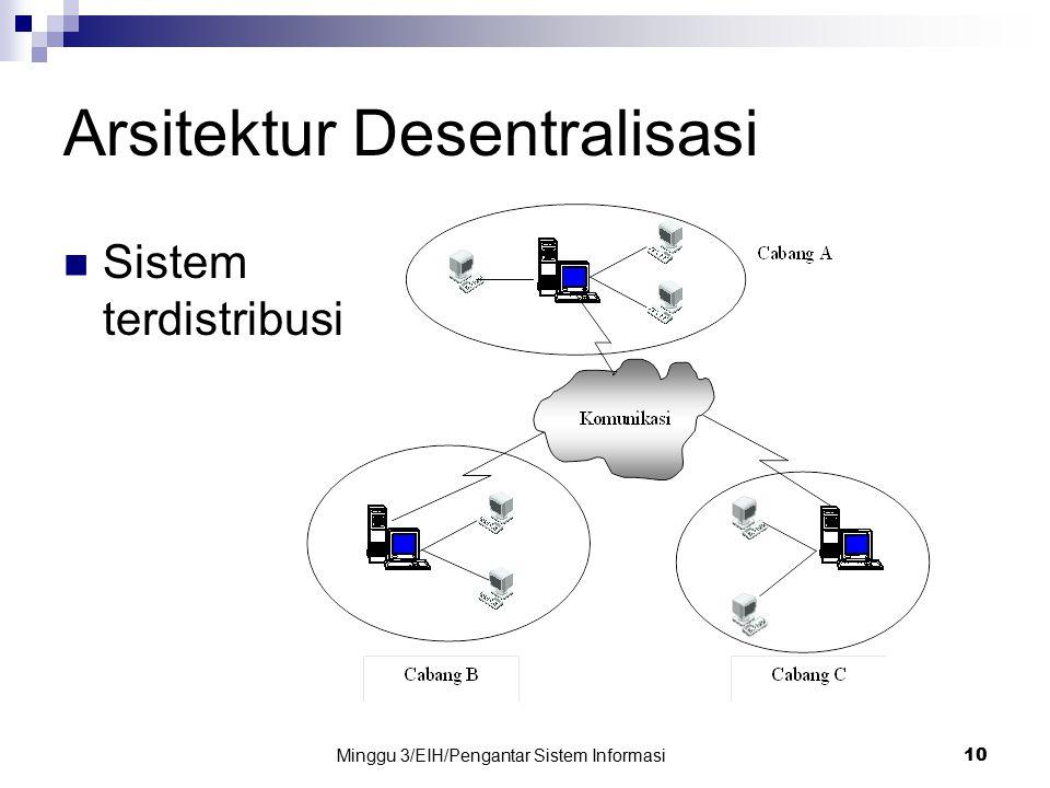 Minggu 3/EIH/Pengantar Sistem Informasi 10 Arsitektur Desentralisasi Sistem terdistribusi