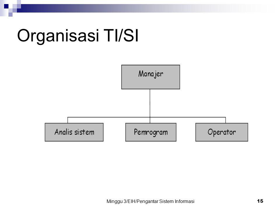 Minggu 3/EIH/Pengantar Sistem Informasi 15 Organisasi TI/SI