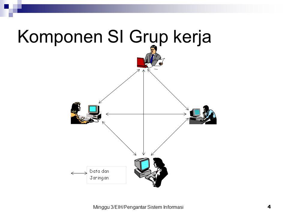 Minggu 3/EIH/Pengantar Sistem Informasi 4 Komponen SI Grup kerja