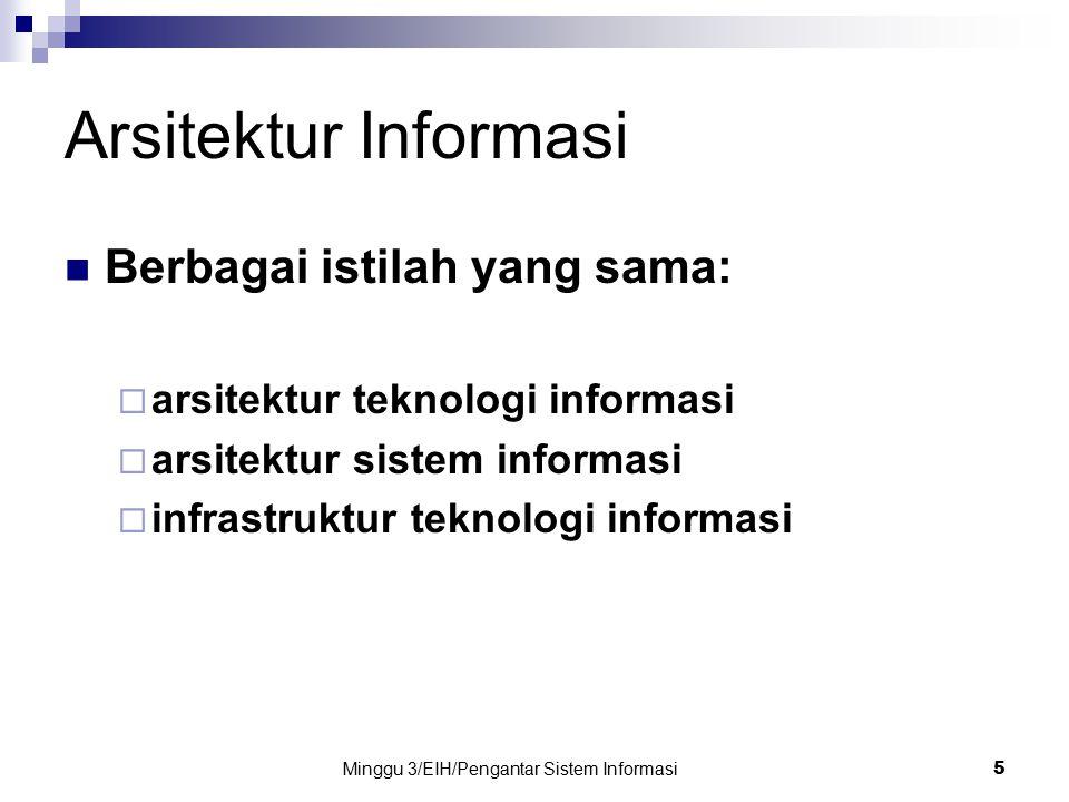 Minggu 3/EIH/Pengantar Sistem Informasi 5 Arsitektur Informasi Berbagai istilah yang sama:  arsitektur teknologi informasi  arsitektur sistem inform