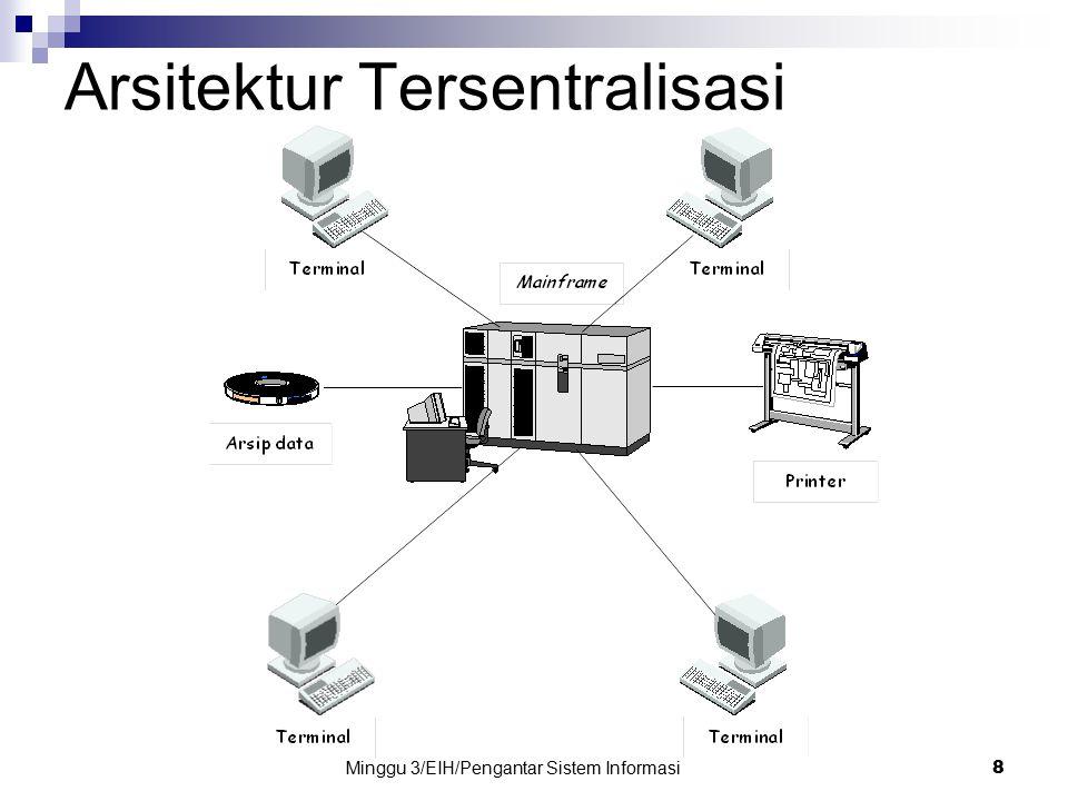Minggu 3/EIH/Pengantar Sistem Informasi 8 Arsitektur Tersentralisasi
