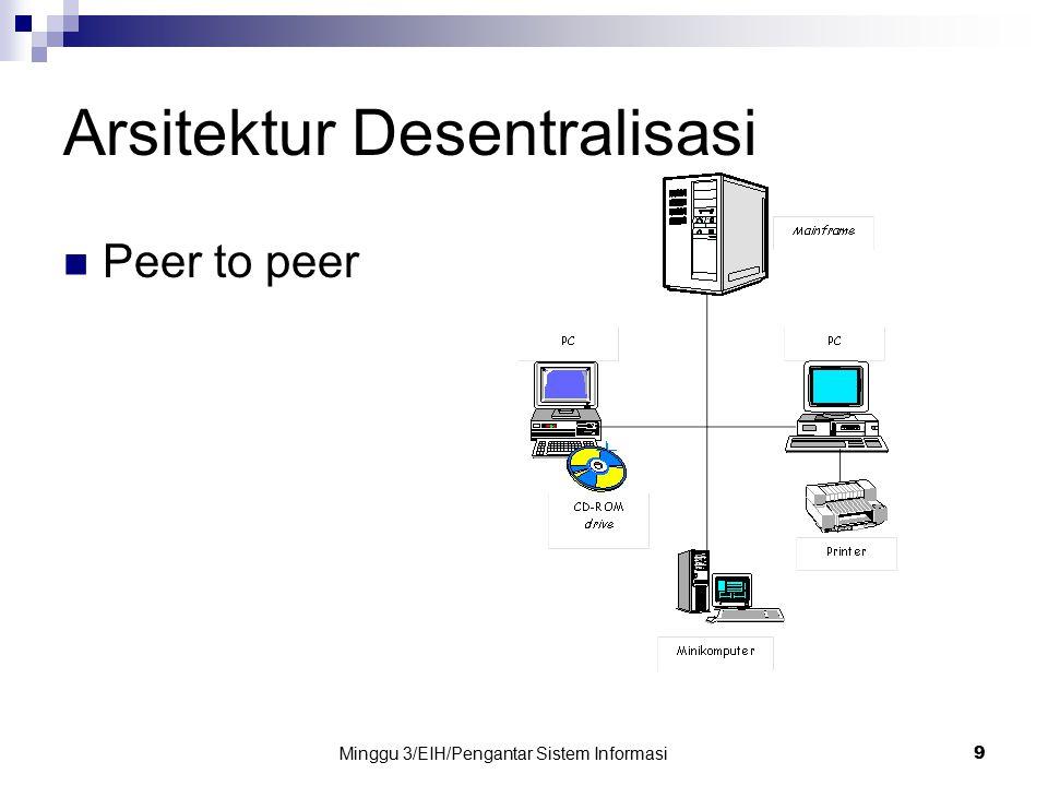 Minggu 3/EIH/Pengantar Sistem Informasi 9 Arsitektur Desentralisasi Peer to peer