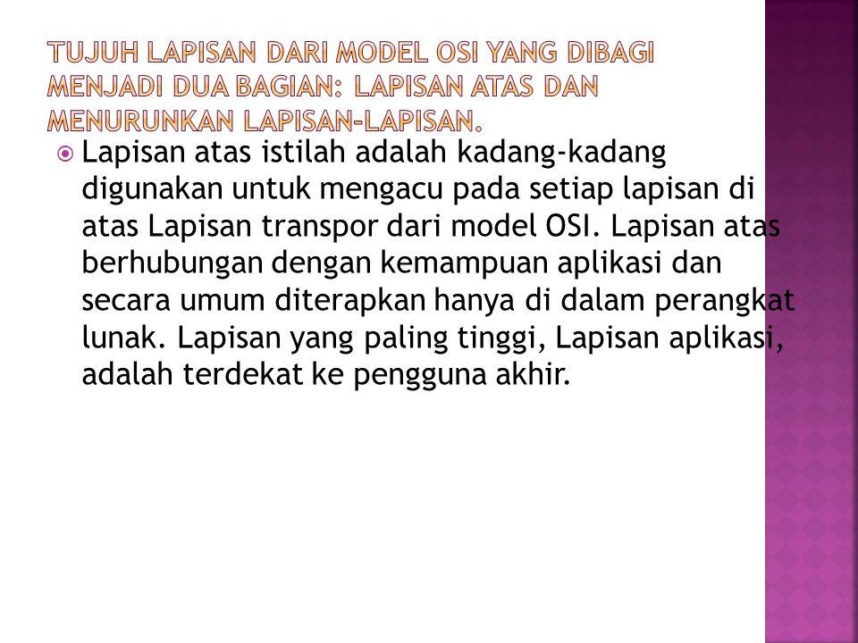  Lapisan atas istilah adalah kadang-kadang digunakan untuk mengacu pada setiap lapisan di atas Lapisan transpor dari model OSI.