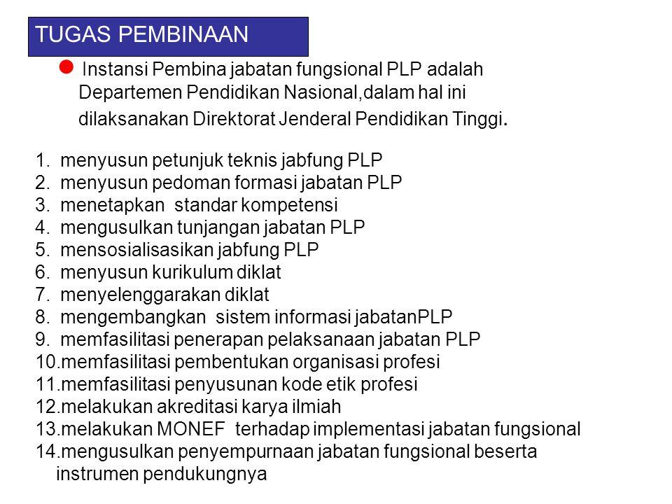 TUGAS PEMBINAAN Instansi Pembina jabatan fungsional PLP adalah Departemen Pendidikan Nasional,dalam hal ini dilaksanakan Direktorat Jenderal Pendidika