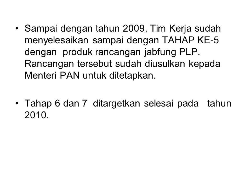 Sampai dengan tahun 2009, Tim Kerja sudah menyelesaikan sampai dengan TAHAP KE-5 dengan produk rancangan jabfung PLP.
