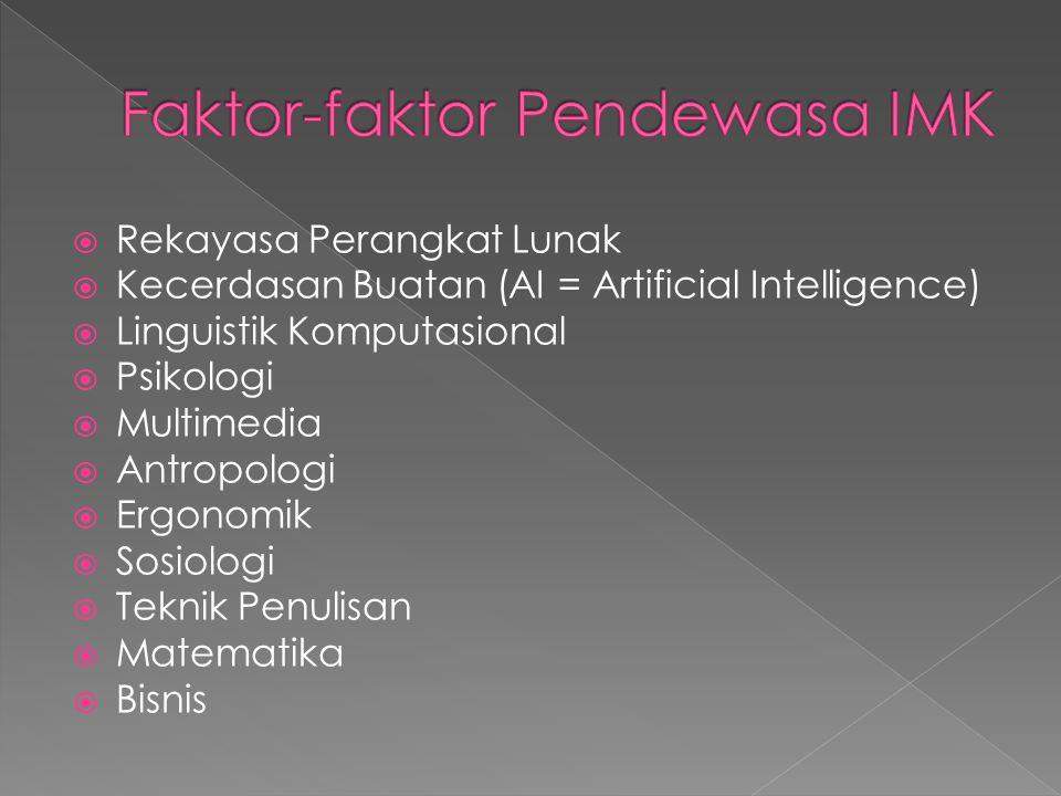  Rekayasa Perangkat Lunak  Kecerdasan Buatan (AI = Artificial Intelligence)  Linguistik Komputasional  Psikologi  Multimedia  Antropologi  Ergo
