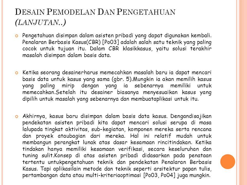 D ESAIN P EMODELAN D AN P ENGETAHUAN ( LANJUTAN..) Pengetahuan disimpan dalam asisten pribadi yang dapat digunakan kembali.