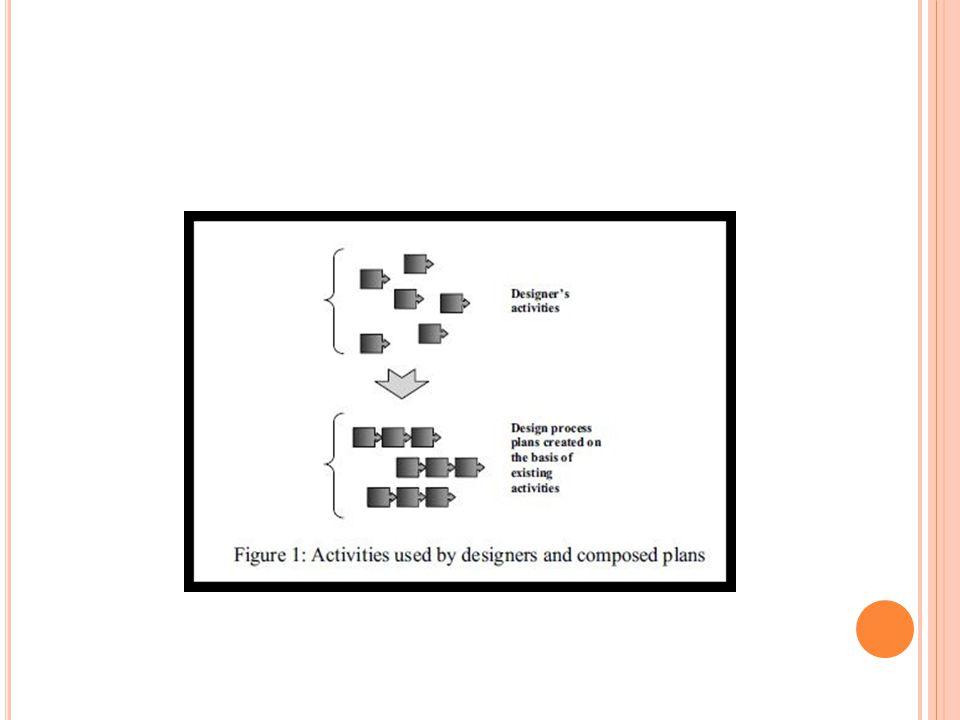 VERIFIKASI DAN IMPLEMENTASI ( LANJUTAN..) Selain antarmuka, penerapan solusi ontologi baru berdasarkan [Da05, GR 94,Gu05, Ha06, Hi07, Ki06, Ki04, Ko06, KV06, Li06, Ya05a, Ya05b], metode dan alat memainkan peran yang sangat penting dalam pelaksanaan asisten pribadi.