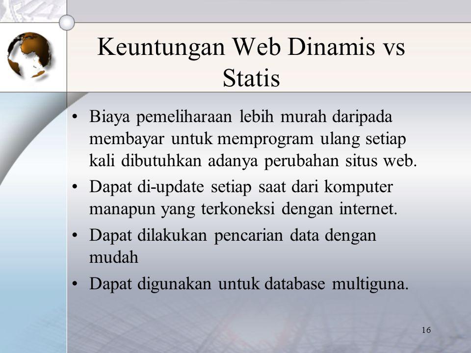 16 Keuntungan Web Dinamis vs Statis Biaya pemeliharaan lebih murah daripada membayar untuk memprogram ulang setiap kali dibutuhkan adanya perubahan si