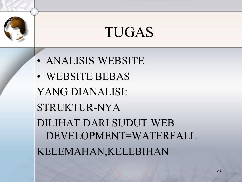 31 TUGAS ANALISIS WEBSITE WEBSITE BEBAS YANG DIANALISI: STRUKTUR-NYA DILIHAT DARI SUDUT WEB DEVELOPMENT=WATERFALL KELEMAHAN,KELEBIHAN