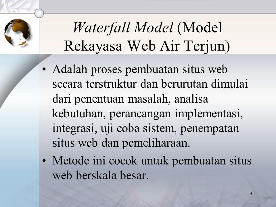 4 Waterfall Model (Model Rekayasa Web Air Terjun) Adalah proses pembuatan situs web secara terstruktur dan berurutan dimulai dari penentuan masalah, a
