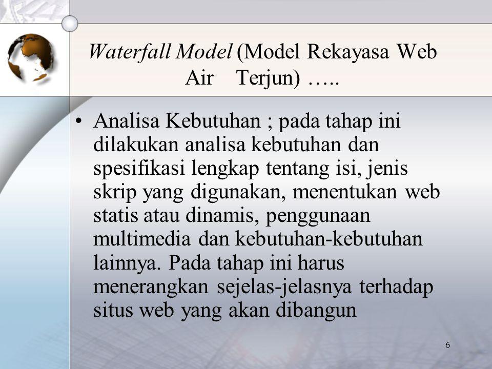 7 Waterfall Model (Model Rekayasa Web Air Terjun) …..