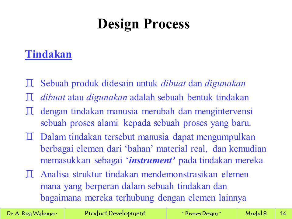 Design Process Tindakan `Sebuah produk didesain untuk dibuat dan digunakan `dibuat atau digunakan adalah sebuah bentuk tindakan `dengan tindakan manus