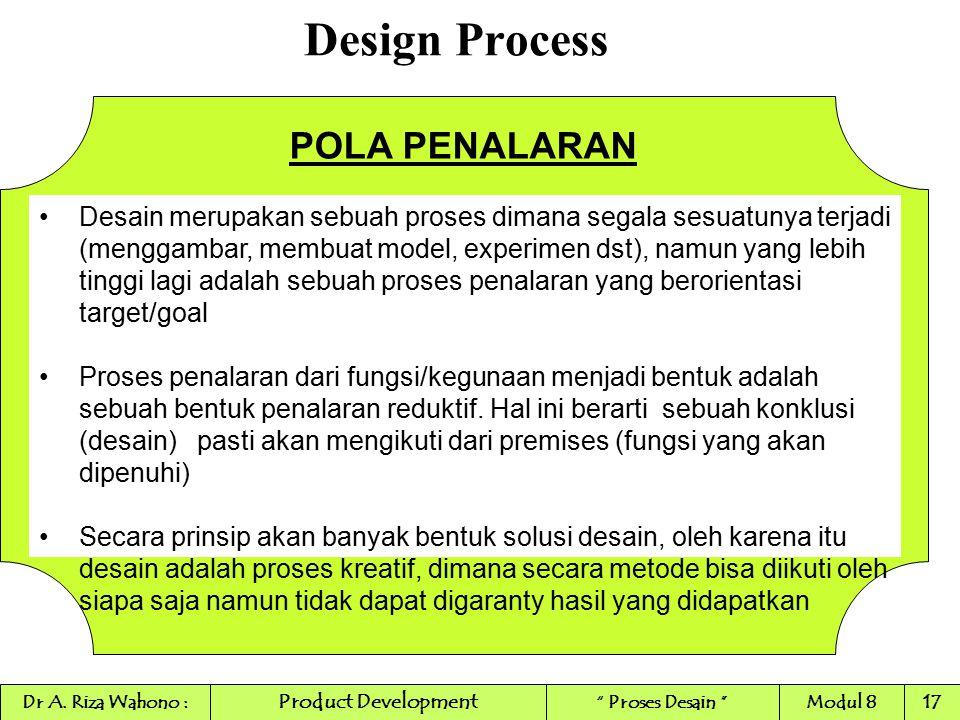 POLA PENALARAN Design Process Desain merupakan sebuah proses dimana segala sesuatunya terjadi (menggambar, membuat model, experimen dst), namun yang l